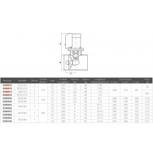Elica di Prua Quick BTQ 125-30kg 12V CON CARTER