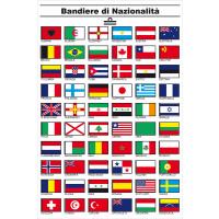 Tabella Bandiera Di Nazionalità