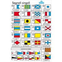 Tabella Codici Internazionali Con Simbologia