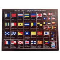 Tabella Del Codice Internazionale